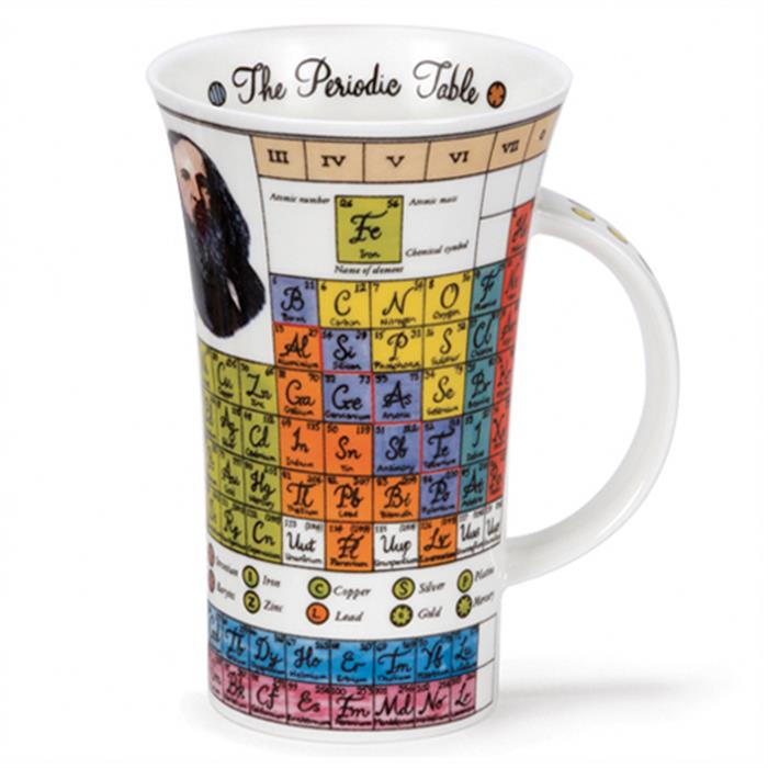 Periodic Table by Glencoe | Periodensystem